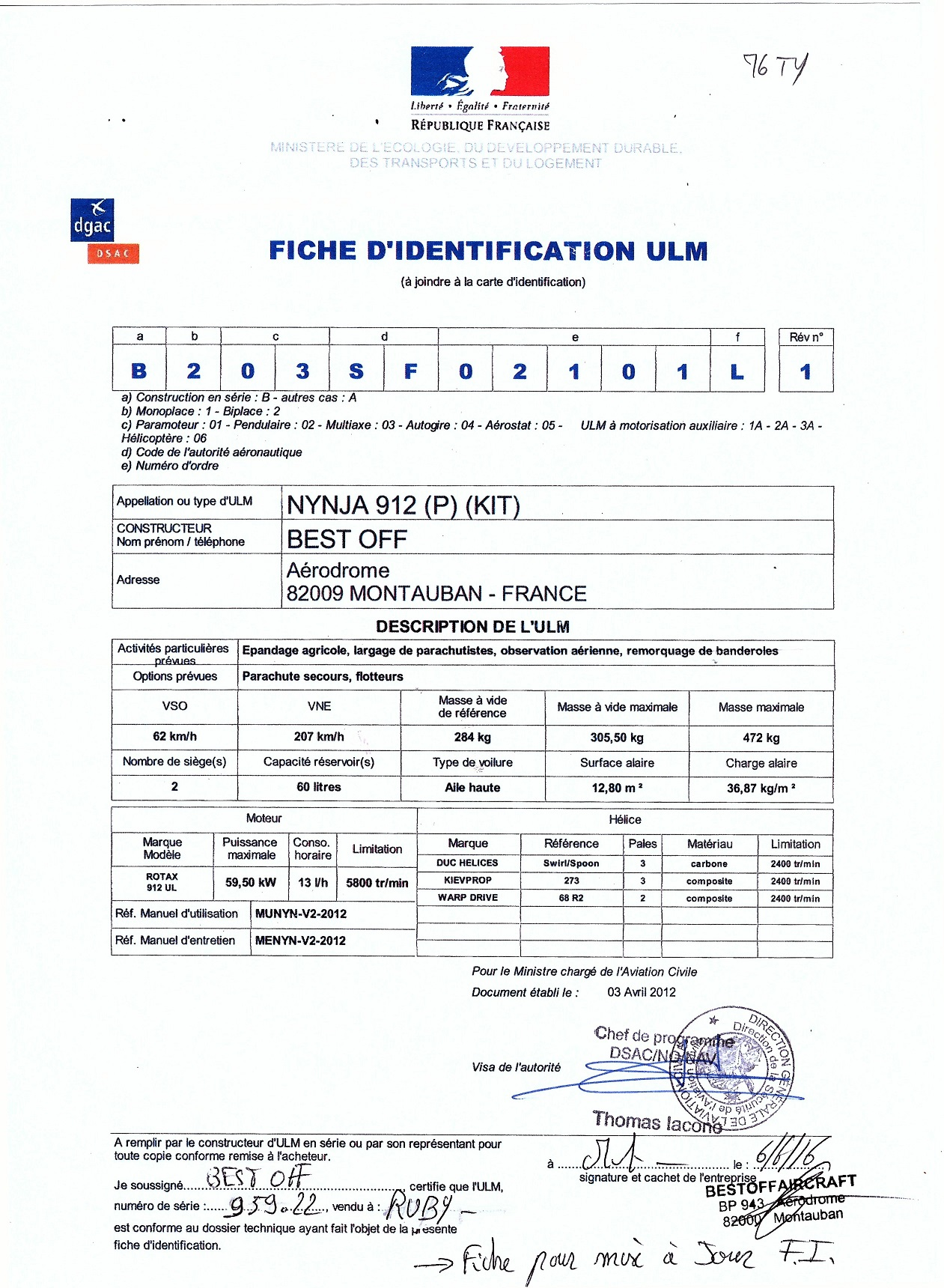 Fiche ident nynja